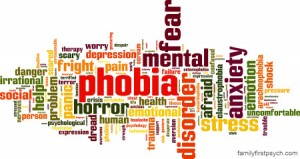 phobia-word-cloud-450x238