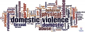 Domestic Violence Word Concept